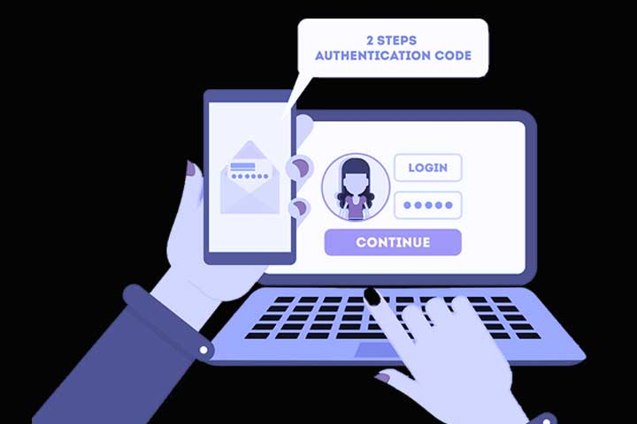 Online-Security-Digital-Certifications-And-Two-factor-Authentication